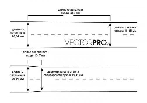 Back-Bore Vector Pro